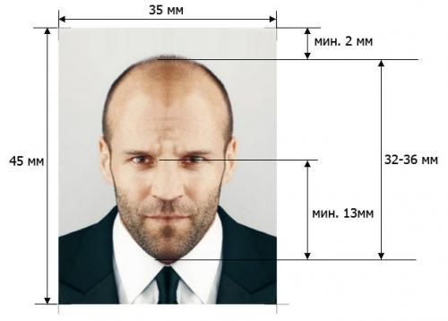 параметры фотографий на визу