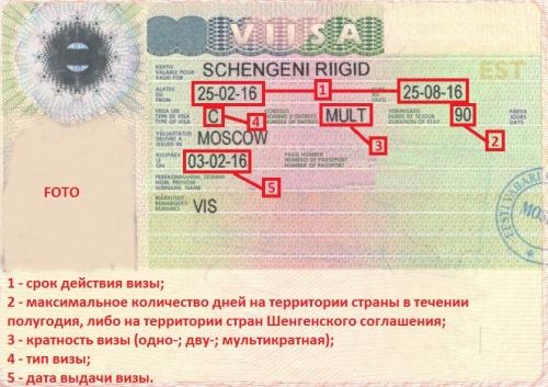 Шенгенская виза для Таллина