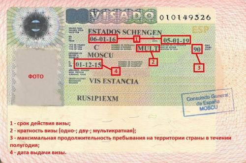 Виза в Испанию для белорусов: нужна ли туристическая виза для отдыха и какие документы требуются для шенгена?