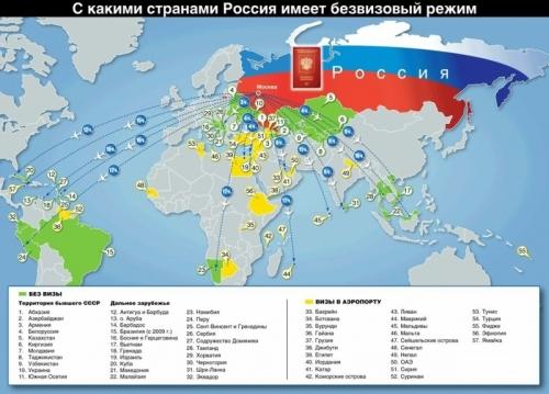 Безвизовые страны для РФ